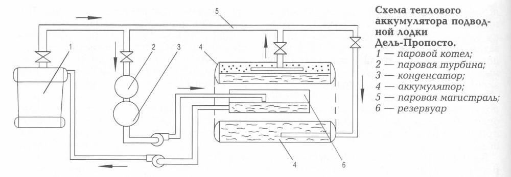 Схема теплового аккумулятора