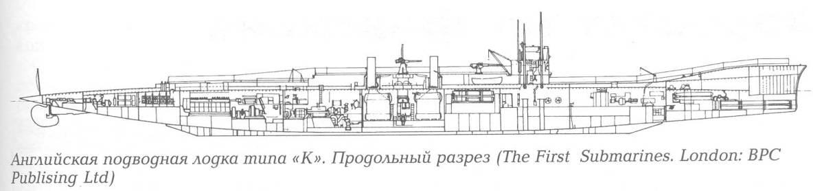 Английская подводная лодка