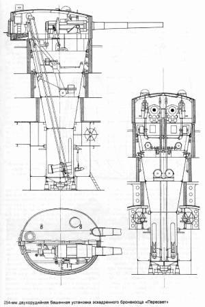 Эскадренные броненосцы типа «